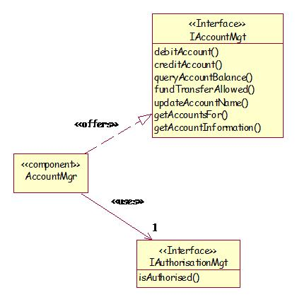 example component specification